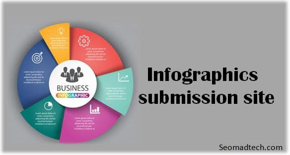 Infographics Submission Sites\