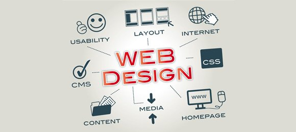 Web Design and Development- Helping Businesses for Digital Growth