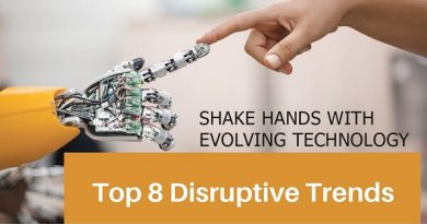 Top 8 Disruptive Innovation Technologies by organizations in 2020